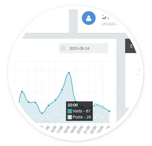 analytics-visits-tweetwall-social-twitter