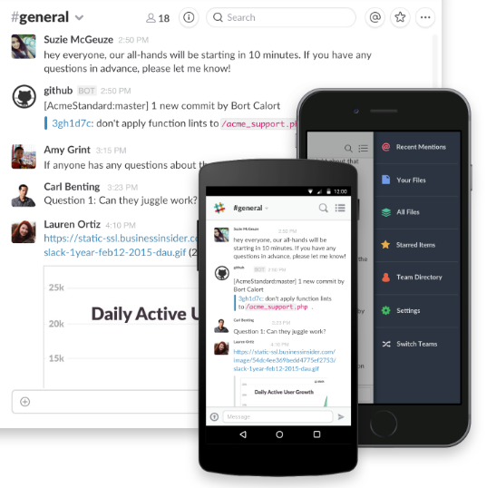about-slack-use