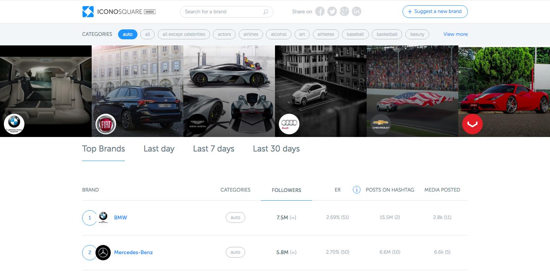 Top-Instagram-car-brands