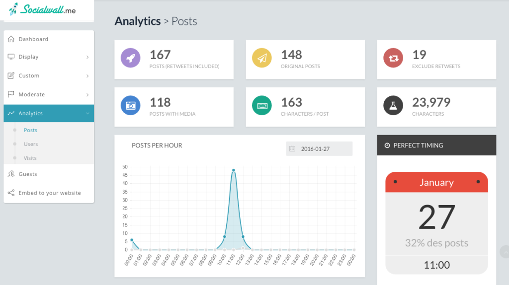 Analytics-SocialWall-ROI-Calcul-Optimiser